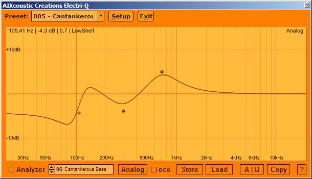 electri-q