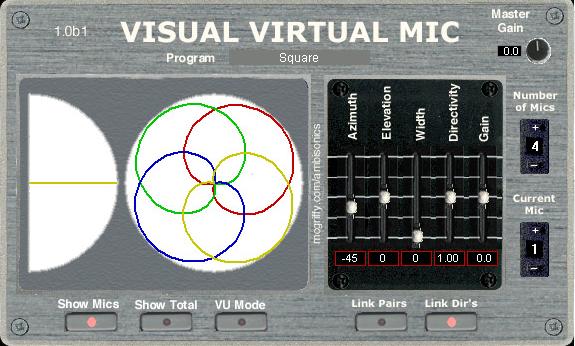 VVMic